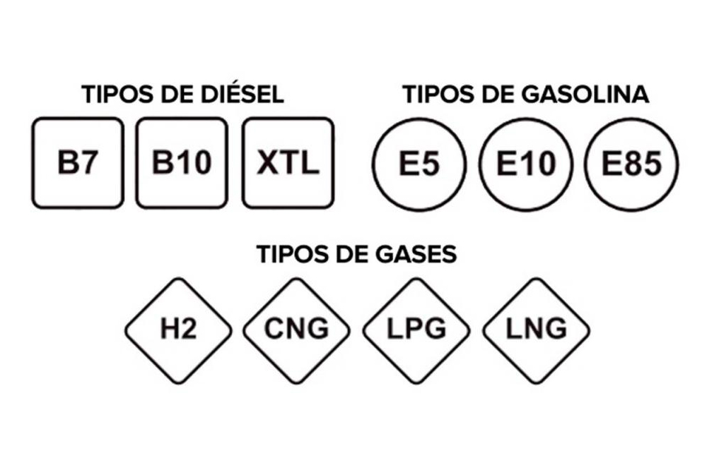 Nuevo etiquetado para la gasolina y el diesel