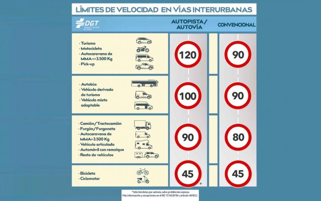 Nuevos límites de velocidad en las carreteras